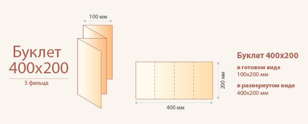 Размер буклета 400x200