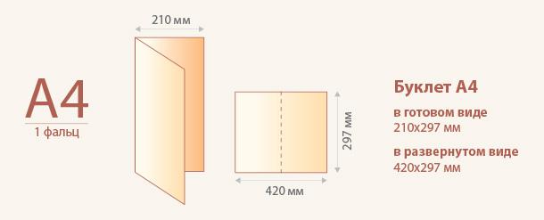 Размер буклета А4