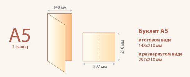 Размер буклета А5