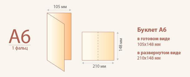 Размер буклета А6