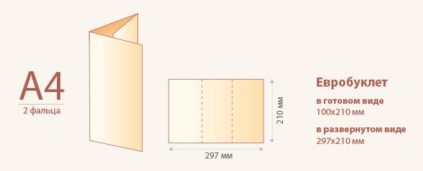 Размер евробуклета