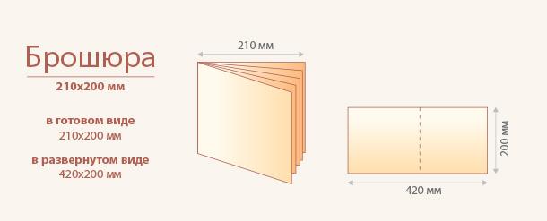 Как сделать брошюру формат а5