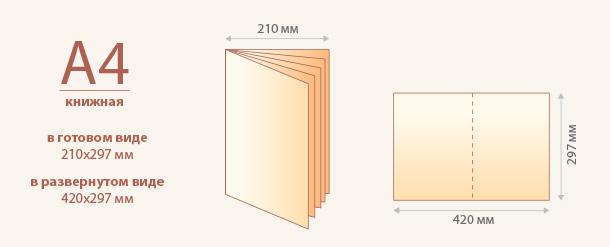 Размер брошюры А4 книжная ориентация