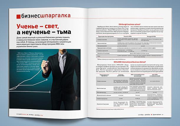 разработка дизайна журнала